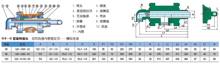 qs-g型旋转接头(65-100)-旋转接头|液压旋转接头