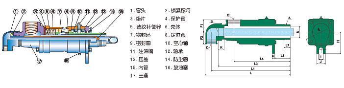 ds-g型旋转接头结构图